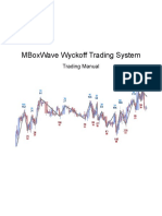 MBoxWave Wyckoff Trading System