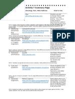 activity 7 summary page