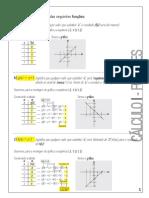 Exercícios Cálculo I_Letícia