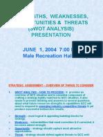 SWOT Presentation