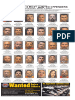 Most Wanted Offenders, April 2016
