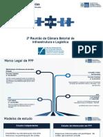 Apresentação Paula - Fórum de Desenvolvimento Econômico Da ALERJ - Abril 2016