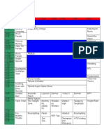 ABS-CBN Schedule (1987-1991)