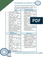 Análisis FODA Del Sector Eléctrico Peruano