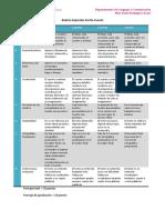 55494477-Criterios-de-expresion-escrita-cuento.pdf