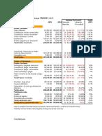 Analisis de Los Eeff