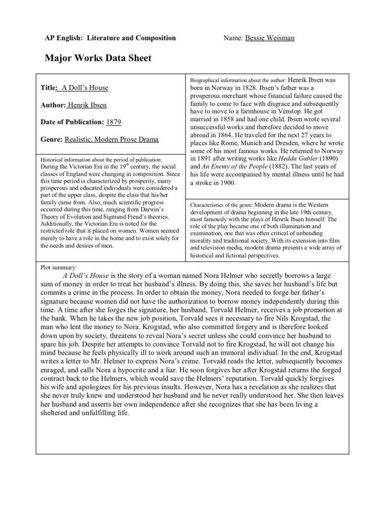 to kill a mockingbird major works data sheet