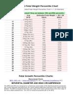 Fetus Growth.pdf