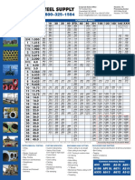 Federal Steel Supply Pipe Chart