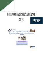 Resumen Incidencias SNASP 2015