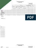 Form Laporan Pkpr 2016