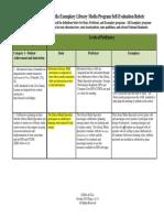 program evaluation rubric