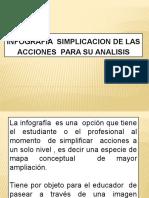 Infografia Forense Simplicidad de La Información