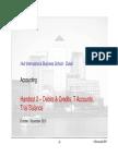 Tally Accounting Fundamentals