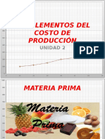 2 U2 Elementos de Costodeproduccion Indirectos