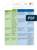 Análisis Texto Literario Rulfo M4S3