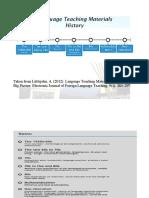 Language Teaching Materials Timeline