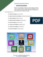 Multiple Intelligences - Howard Gardner (Prof.BLH)