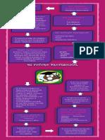 Infografia Karen Villareal 11-8
