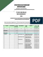 Pengumuman Kelulusan CPNS Pelamar Umum 2014 Des