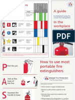 How to Chose Fire Extinguisher