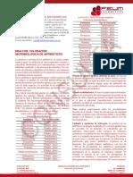 Valoracion Microbiologica de Antibioticos