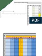 DPT Monitoring Trend