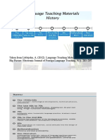 Language Teaching Materials Timeline