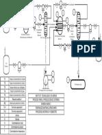 Diagrama Produccion de Estireno