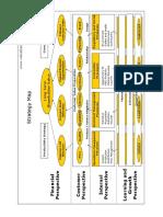 strategy_map_kaplan_norton.pdf