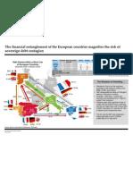 Ose-Europe Web of Debt