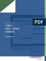 Threat Intel Modeling
