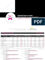 WofA - Argentinian Wine Exports - January to February 2015