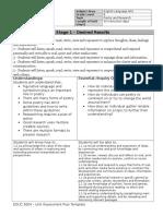 ashley kopustas unit plan assessment