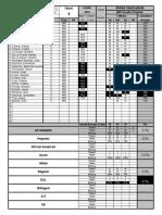 labra - scorecard 2015-2016
