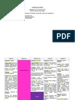 PLANIFICACION 28 AL 08 DE ABRIL.docx PIE 2° BASICO