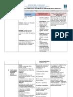 Aplicación de Las Teorías y Modelos de Enfermería en La Atención Gineco-obstétrica