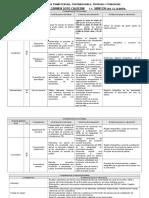 Anexo 5 Contribuciones Delcy 2014 Nueva
