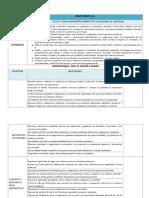 Programacion Curricular Anual de Matematica (1)