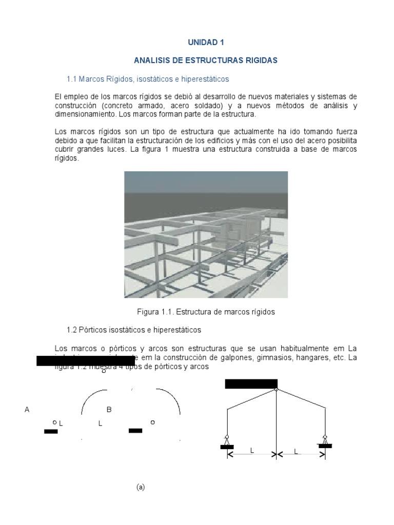 Increíble Construir Un Marco Para La Oscilación Imágenes - Ideas ...