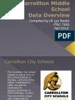 2 8 data overview artifact