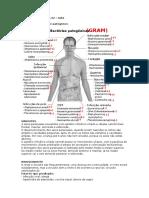 Asma e Sinusite