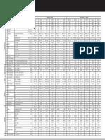 NICHIYU OSD083T75-3(FB-75 spec for web).pdf