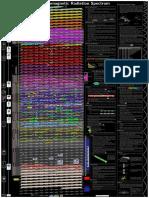 Emf Spectrum Chart