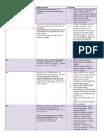 Certificación Excel 2010 Respuestas