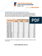Diesel Generator Fuel Consumption Chart in Litres.pdf
