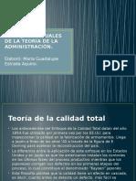 Enfoques Actuales de La Teoría de La Administración