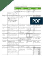 Webi Report Function Overview