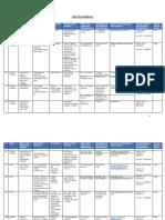 Startup_India_List_of_Incubators.pdf
