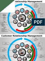 customerrelationshipmanagementpowerpointslides-151211081533.pptx